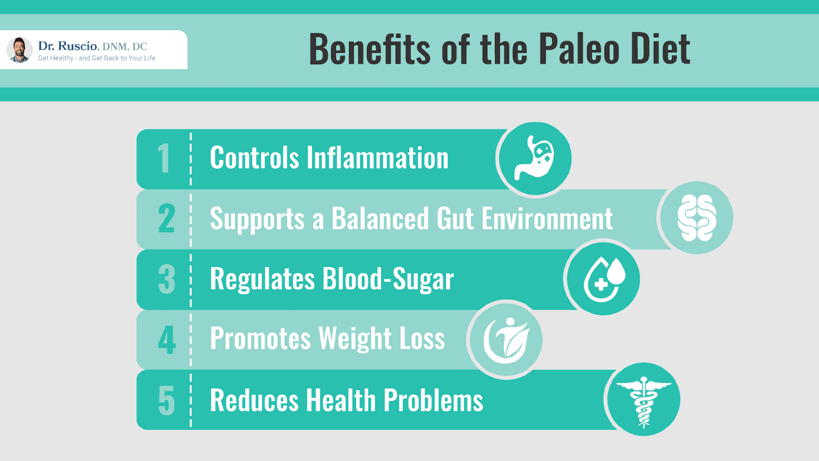 is the paleo diet healthy: health benefits of the Paleo Diet